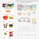 PrestaShop Mobilefirst Template by Atchworks