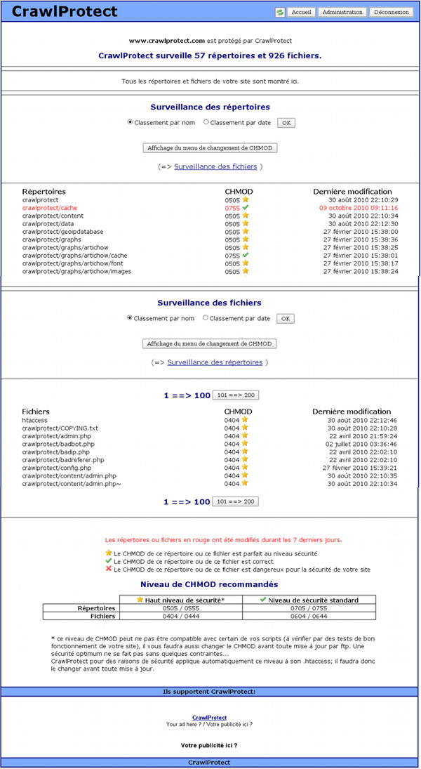 Surveillance fichiers et répertoires